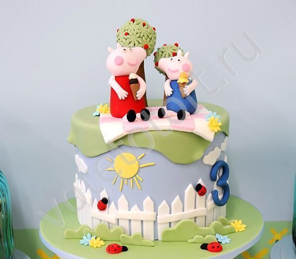 картинки для торта свинка пеппа